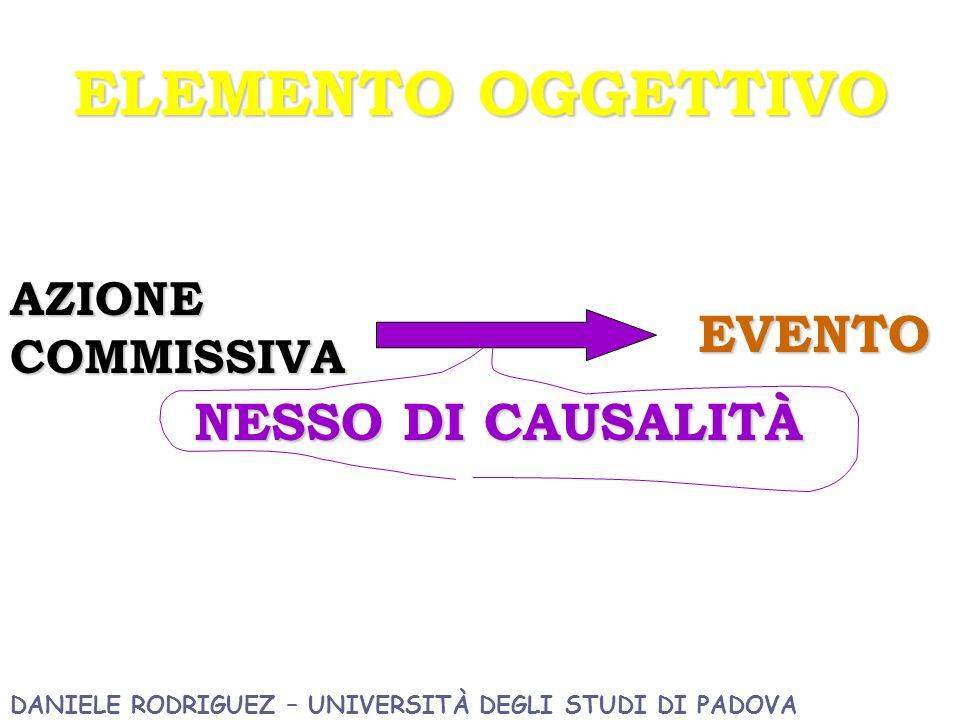 ELEMENTO OGGETTIVO EVENTO NESSO DI CAUSALITÀ AZIONE COMMISSIVA