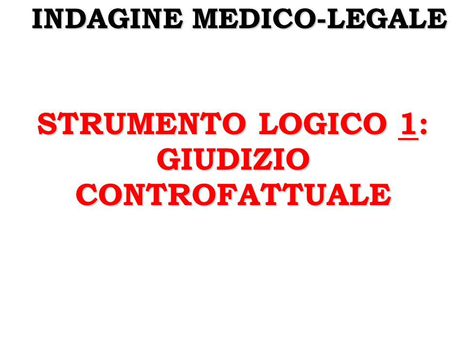 INDAGINE MEDICO-LEGALE GIUDIZIO CONTROFATTUALE