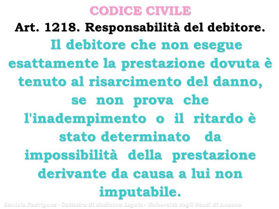 Art. 1218. Responsabilità del debitore.