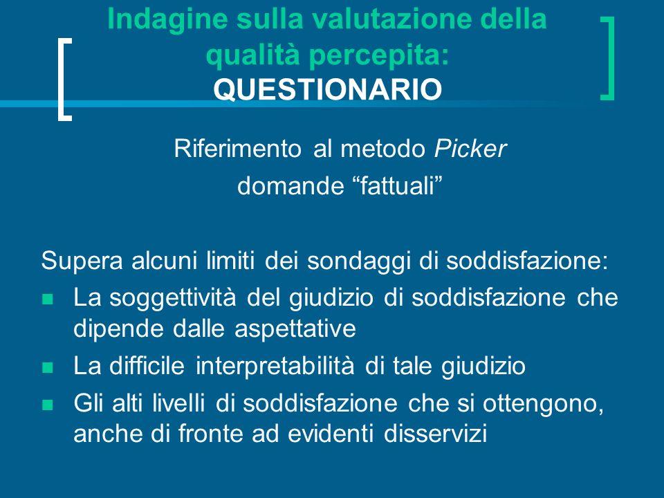 Indagine sulla valutazione della qualità percepita: QUESTIONARIO