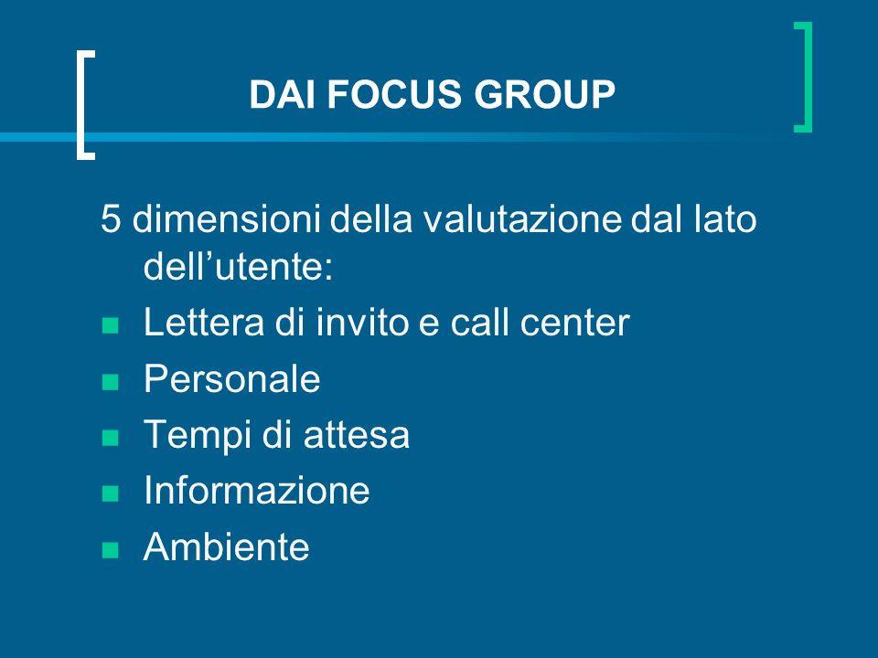 DAI FOCUS GROUP 5 dimensioni della valutazione dal lato dell'utente: Lettera di invito e call center.