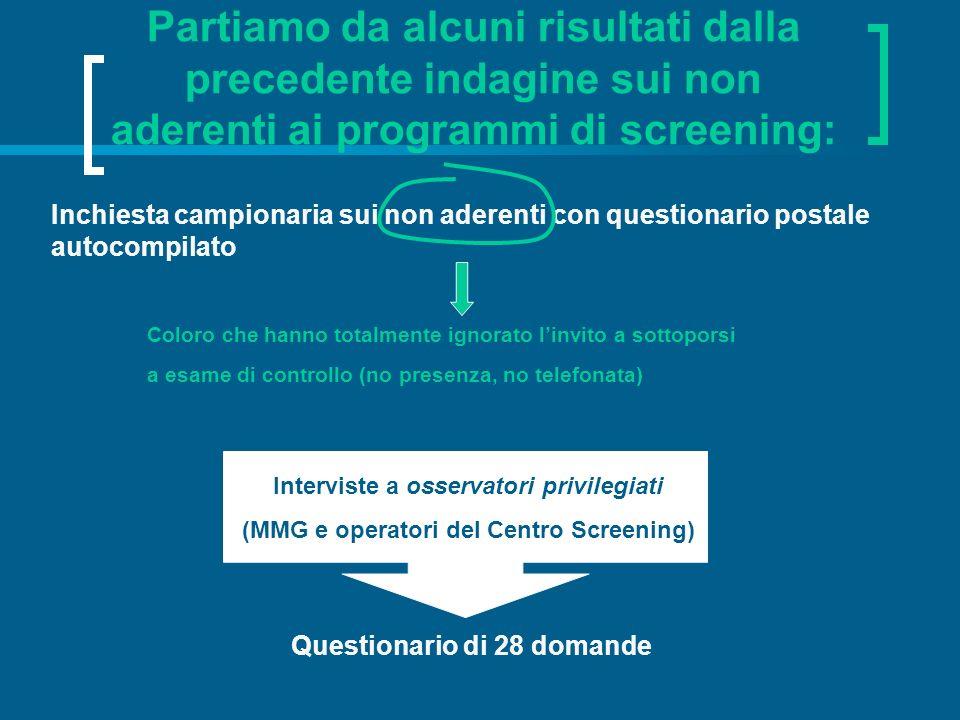 Partiamo da alcuni risultati dalla precedente indagine sui non aderenti ai programmi di screening: