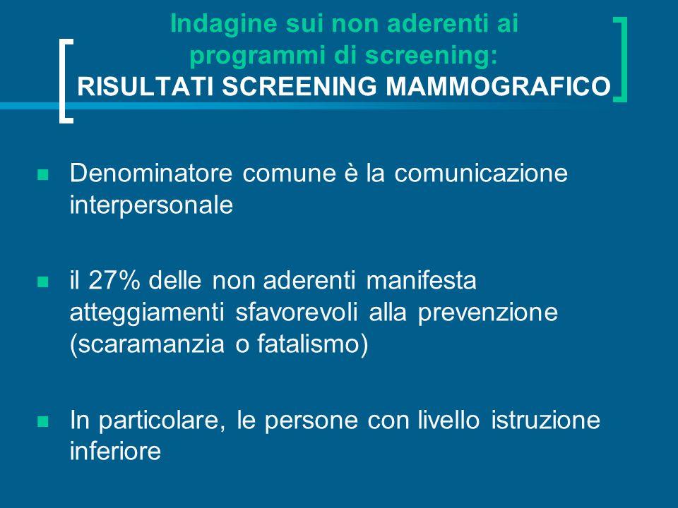 Indagine sui non aderenti ai programmi di screening: RISULTATI SCREENING MAMMOGRAFICO