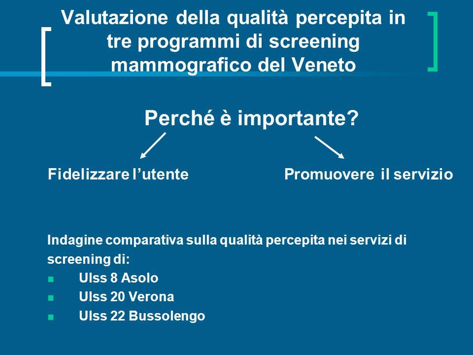 Valutazione della qualità percepita in tre programmi di screening mammografico del Veneto