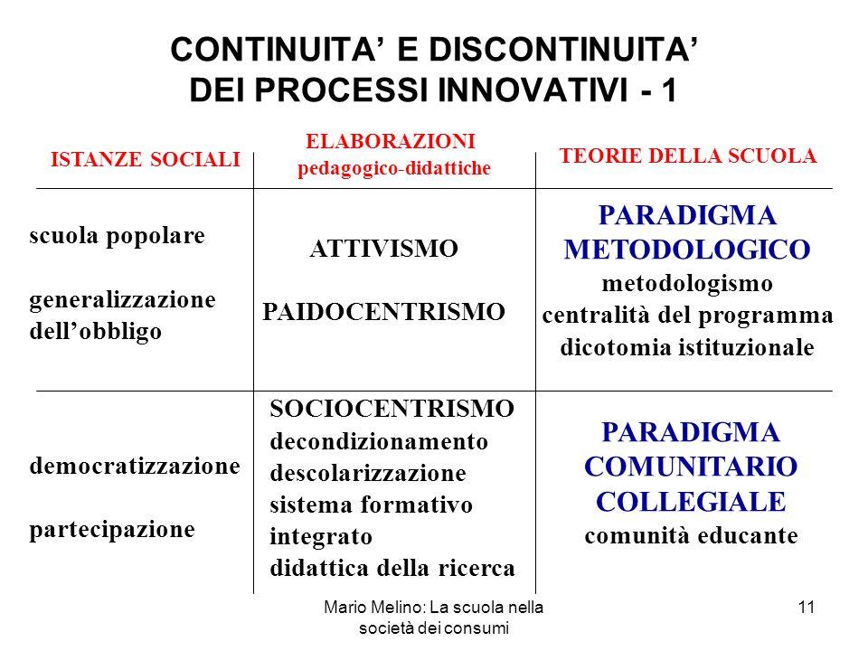 CONTINUITA' E DISCONTINUITA' DEI PROCESSI INNOVATIVI - 1