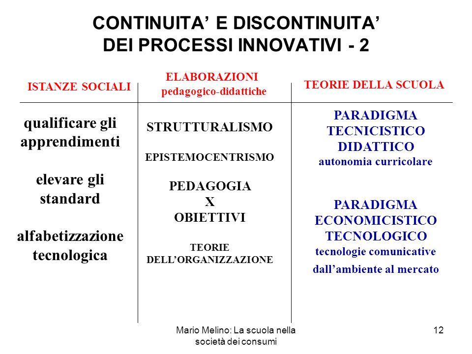 CONTINUITA' E DISCONTINUITA' DEI PROCESSI INNOVATIVI - 2