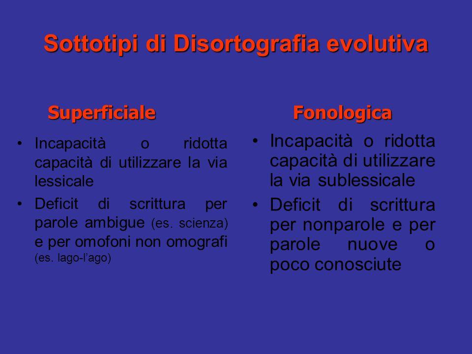 Sottotipi di Disortografia evolutiva