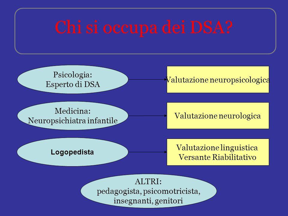 Chi si occupa dei DSA Psicologia: Valutazione neuropsicologica