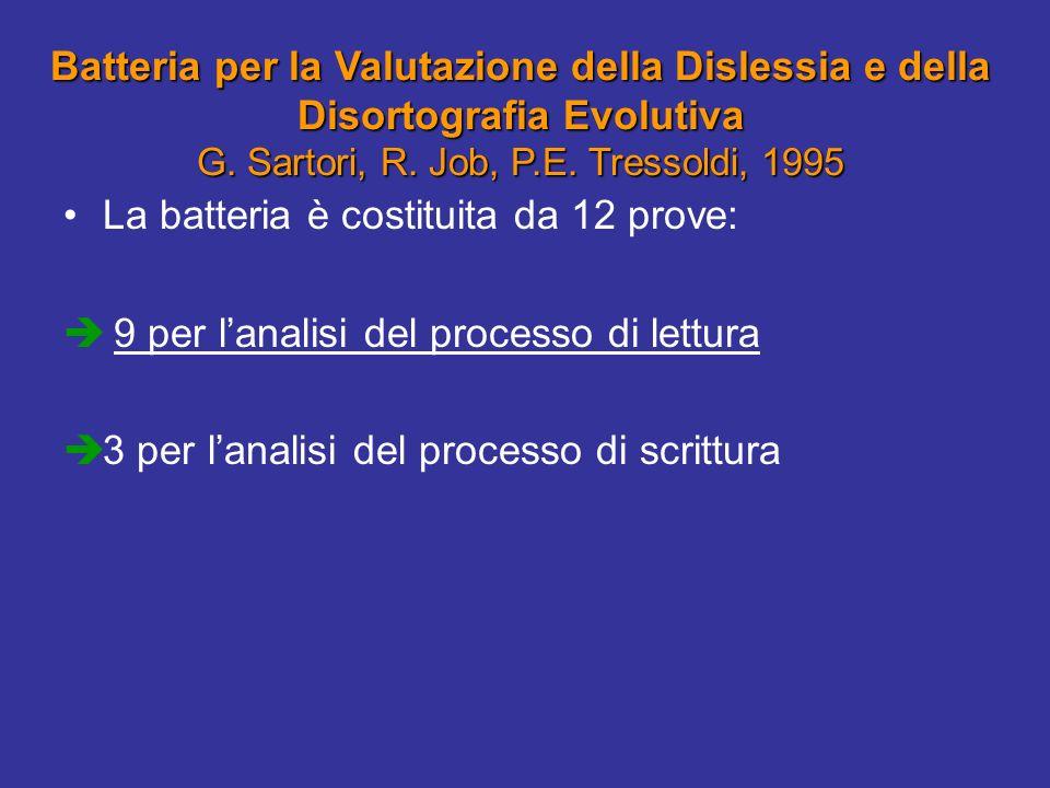 Batteria per la Valutazione della Dislessia e della Disortografia Evolutiva G. Sartori, R. Job, P.E. Tressoldi, 1995