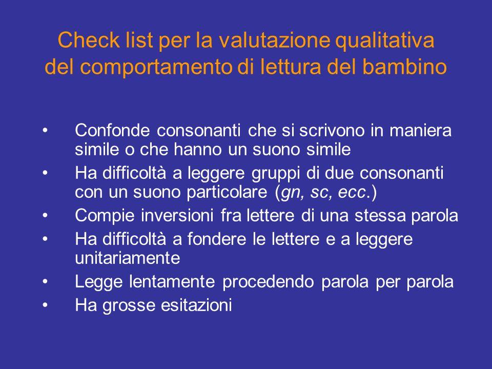 Check list per la valutazione qualitativa del comportamento di lettura del bambino