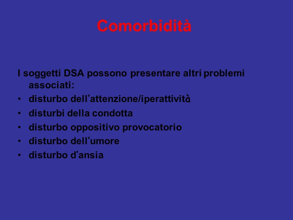 Comorbidità I soggetti DSA possono presentare altri problemi associati: disturbo dell'attenzione/iperattività.