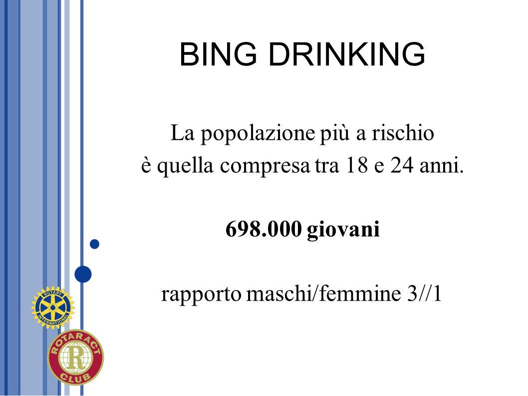 BING DRINKING La popolazione più a rischio