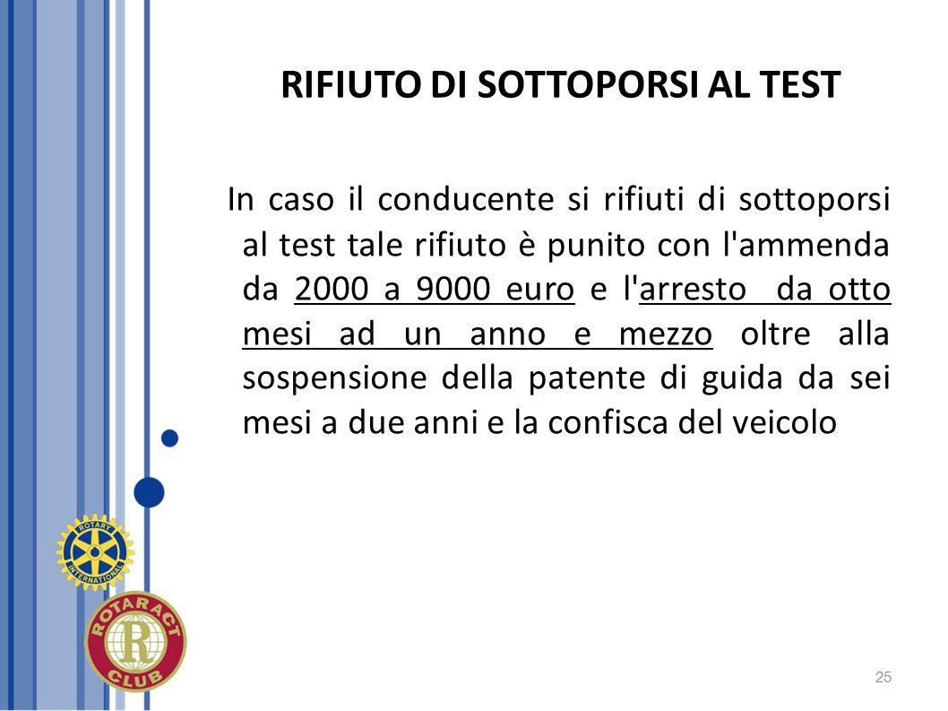 RIFIUTO DI SOTTOPORSI AL TEST