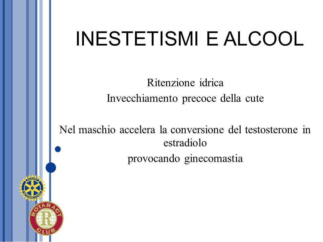 INESTETISMI E ALCOOL Ritenzione idrica