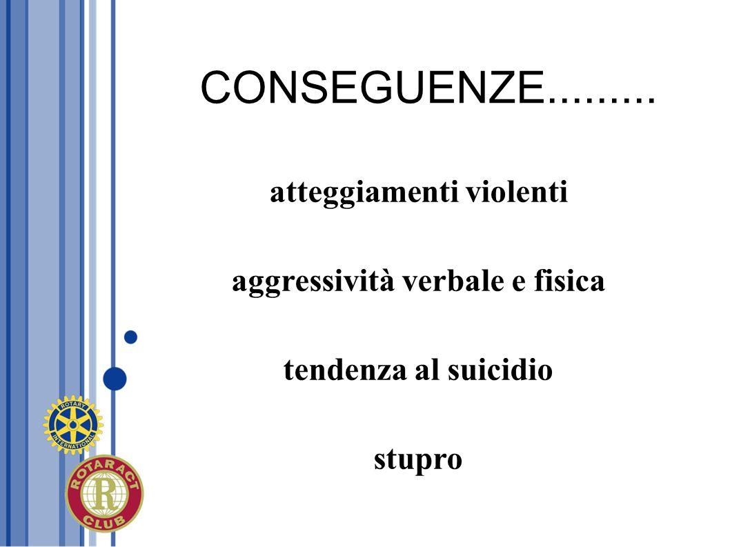 atteggiamenti violenti aggressività verbale e fisica