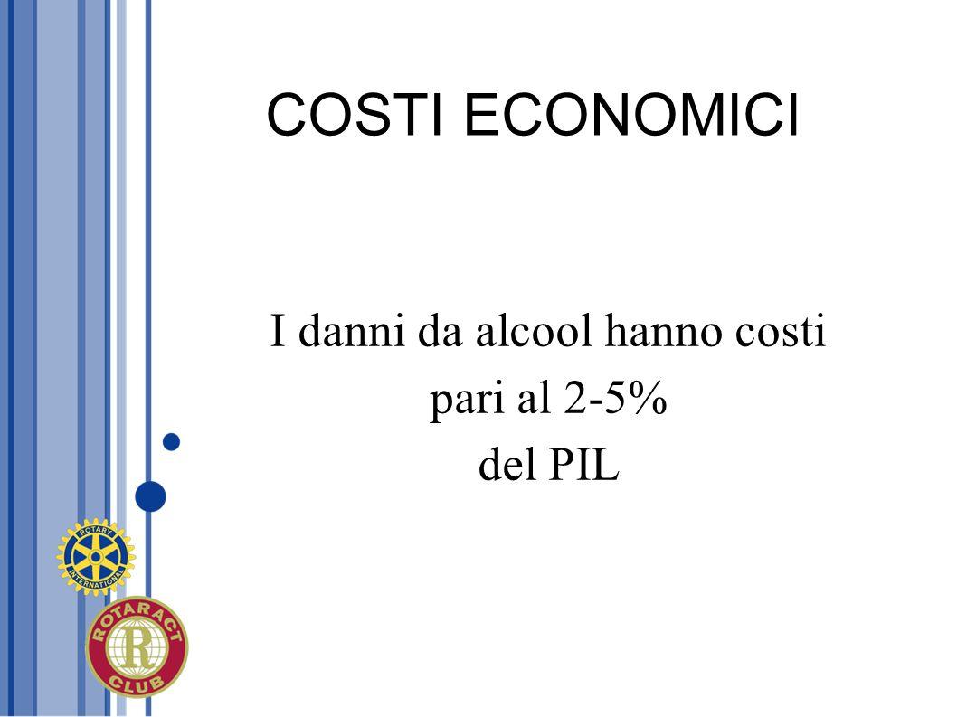 I danni da alcool hanno costi pari al 2-5% del PIL