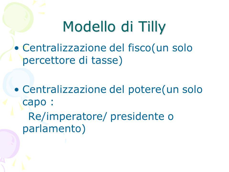Modello di TillyCentralizzazione del fisco(un solo percettore di tasse) Centralizzazione del potere(un solo capo :