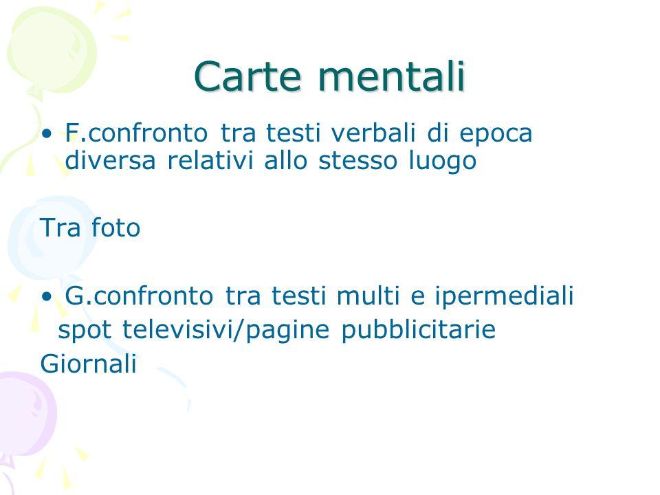 Carte mentaliF.confronto tra testi verbali di epoca diversa relativi allo stesso luogo. Tra foto. G.confronto tra testi multi e ipermediali.