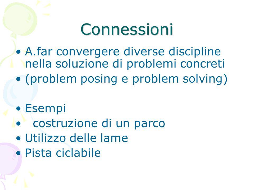 ConnessioniA.far convergere diverse discipline nella soluzione di problemi concreti. (problem posing e problem solving)