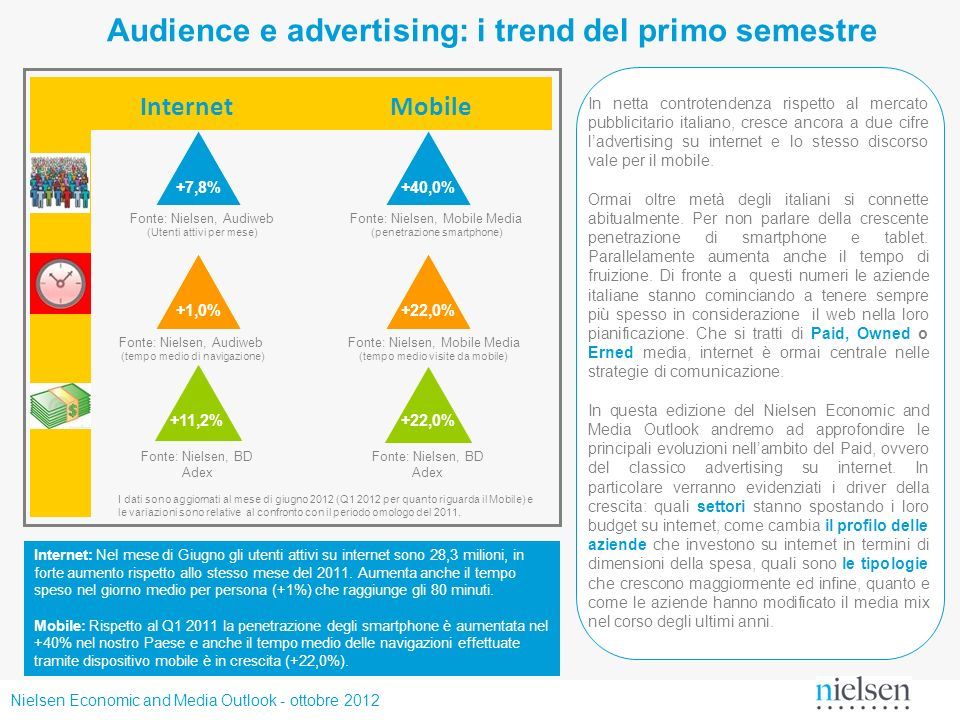 Audience e advertising: i trend del primo semestre