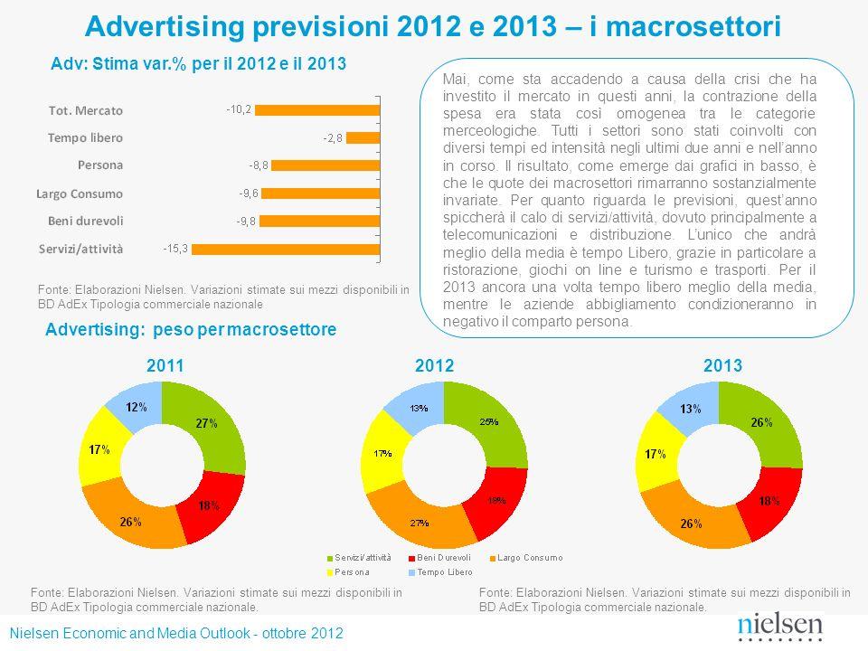 Advertising previsioni 2012 e 2013 – i macrosettori
