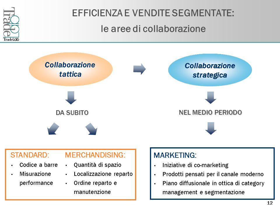 EFFICIENZA E VENDITE SEGMENTATE: le aree di collaborazione
