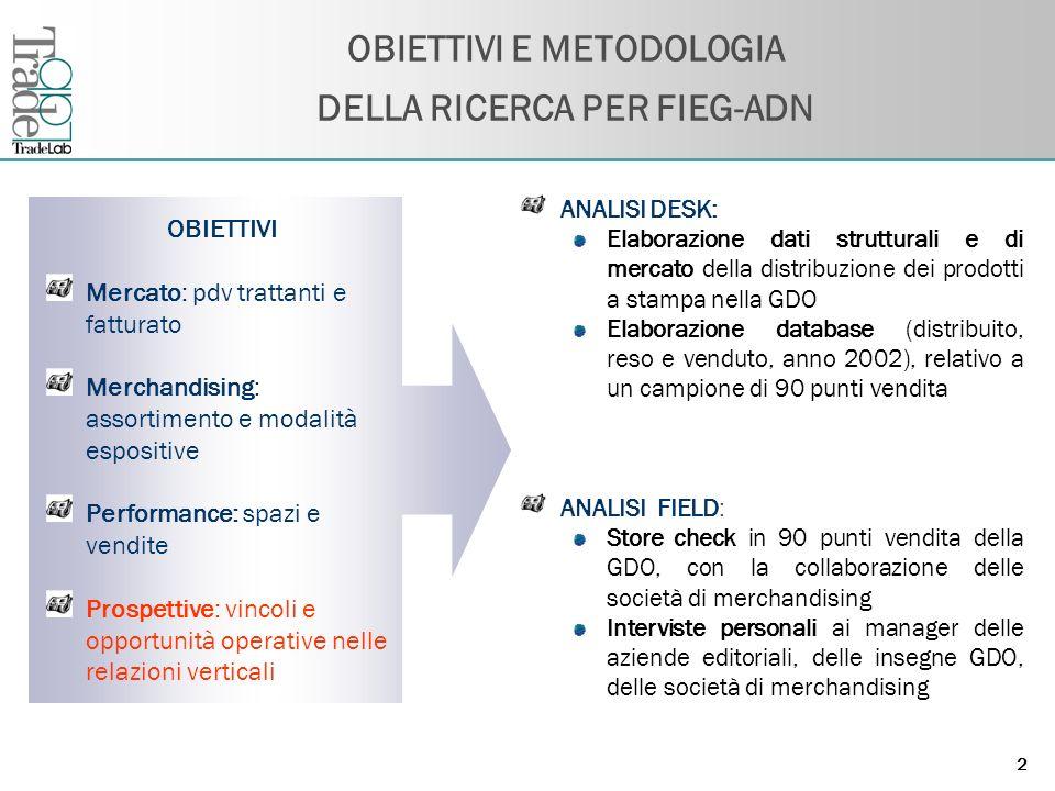 OBIETTIVI E METODOLOGIA DELLA RICERCA PER FIEG-ADN