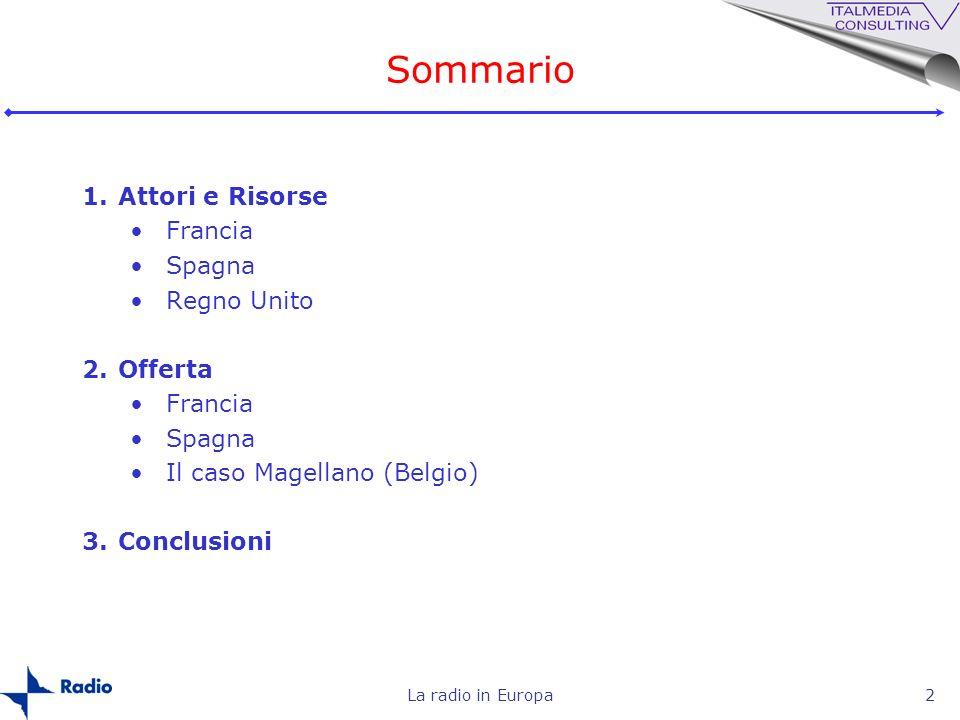 Sommario Attori e Risorse Francia Spagna Regno Unito Offerta