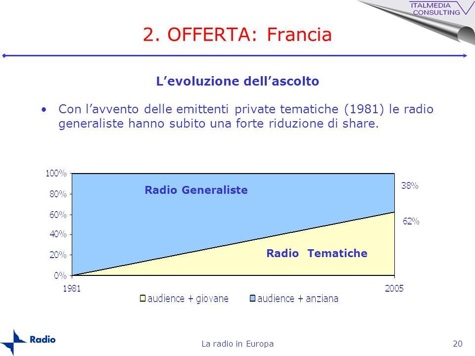 2. OFFERTA: Francia L'evoluzione dell'ascolto