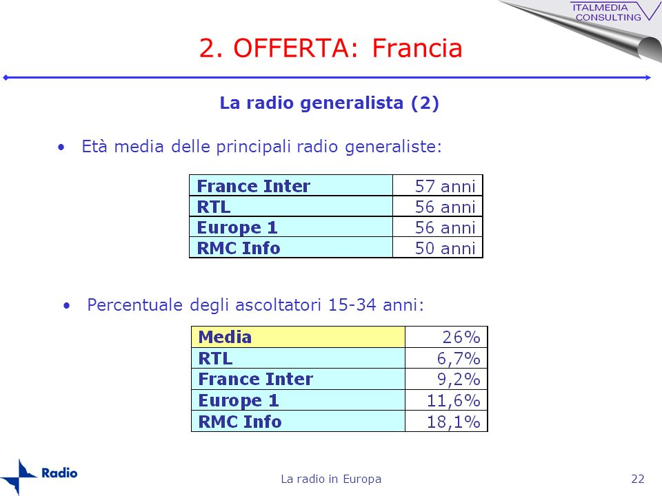 2. OFFERTA: Francia La radio generalista (2)