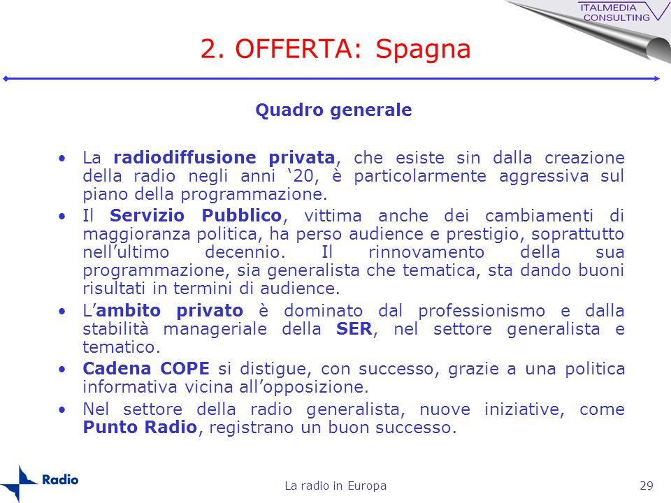 2. OFFERTA: Spagna Quadro generale