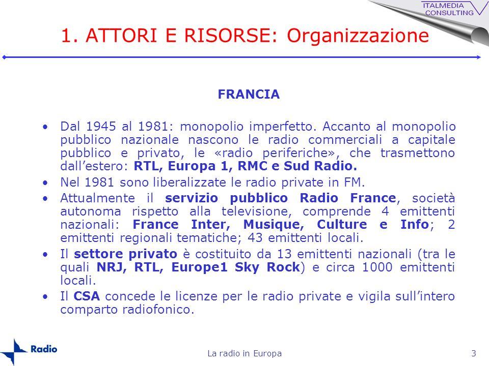 1. ATTORI E RISORSE: Organizzazione