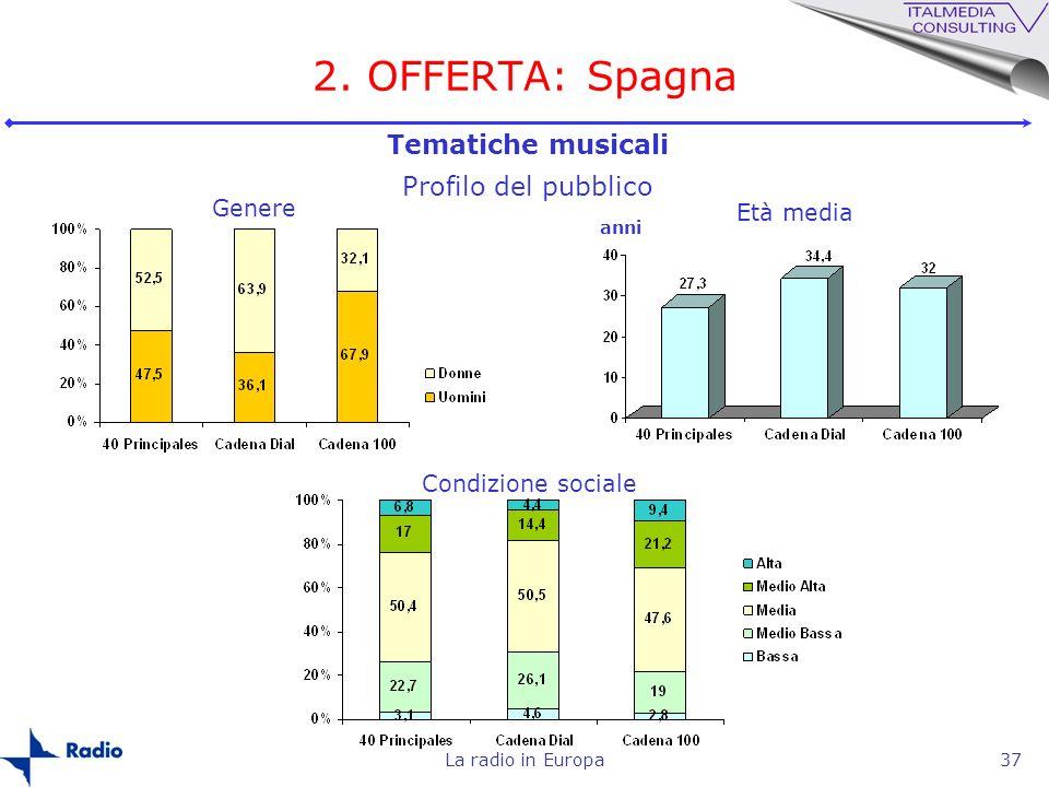 2. OFFERTA: Spagna Tematiche musicali Profilo del pubblico Genere