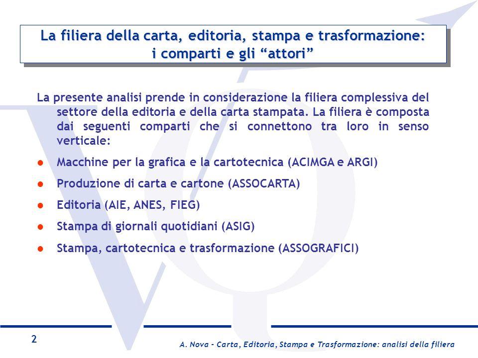 La filiera della carta, editoria, stampa e trasformazione: i comparti e gli attori
