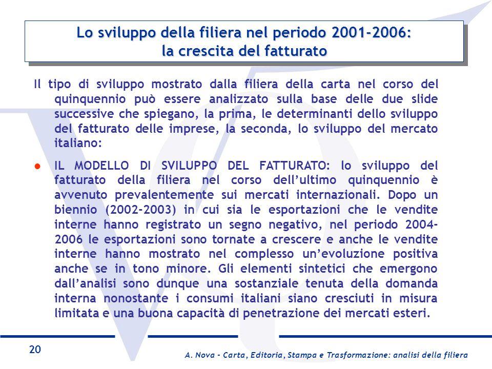 Lo sviluppo della filiera nel periodo 2001-2006: la crescita del fatturato
