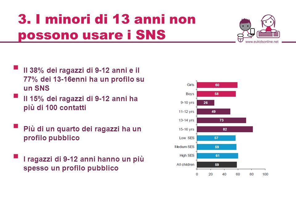 3. I minori di 13 anni non possono usare i SNS