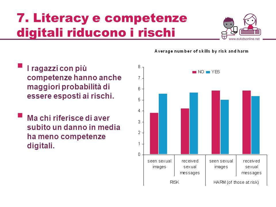 7. Literacy e competenze digitali riducono i rischi