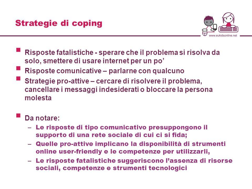 Strategie di coping Risposte fatalistiche - sperare che il problema si risolva da solo, smettere di usare internet per un po'