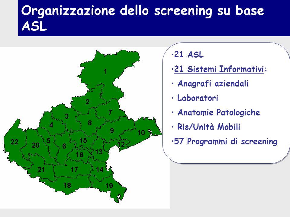Organizzazione dello screening su base ASL