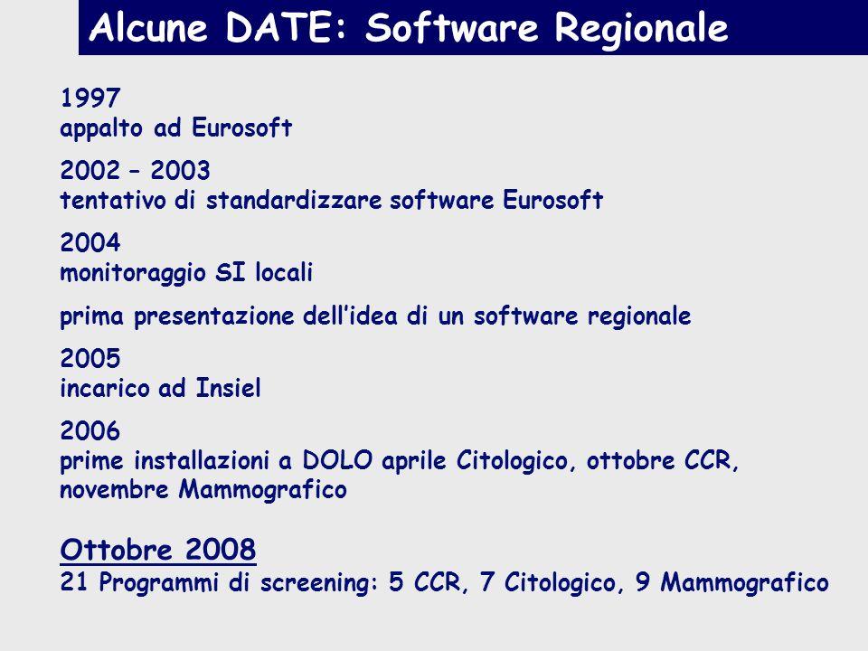 Alcune DATE: Software Regionale