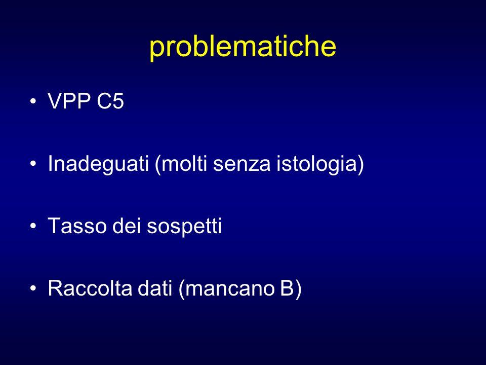 problematiche VPP C5 Inadeguati (molti senza istologia)