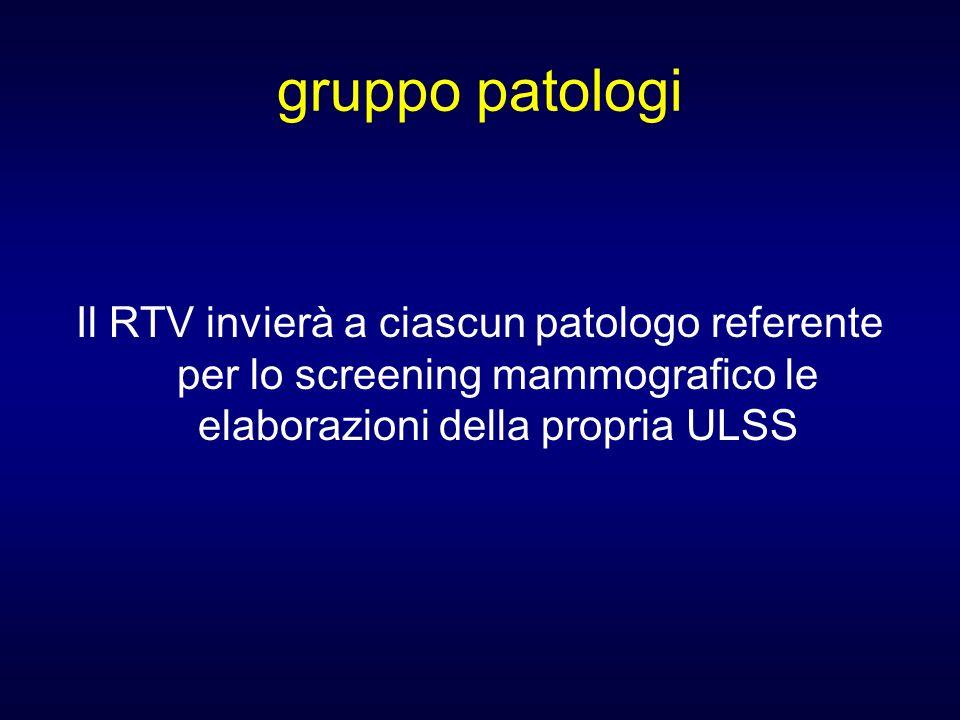 gruppo patologi Il RTV invierà a ciascun patologo referente per lo screening mammografico le elaborazioni della propria ULSS.