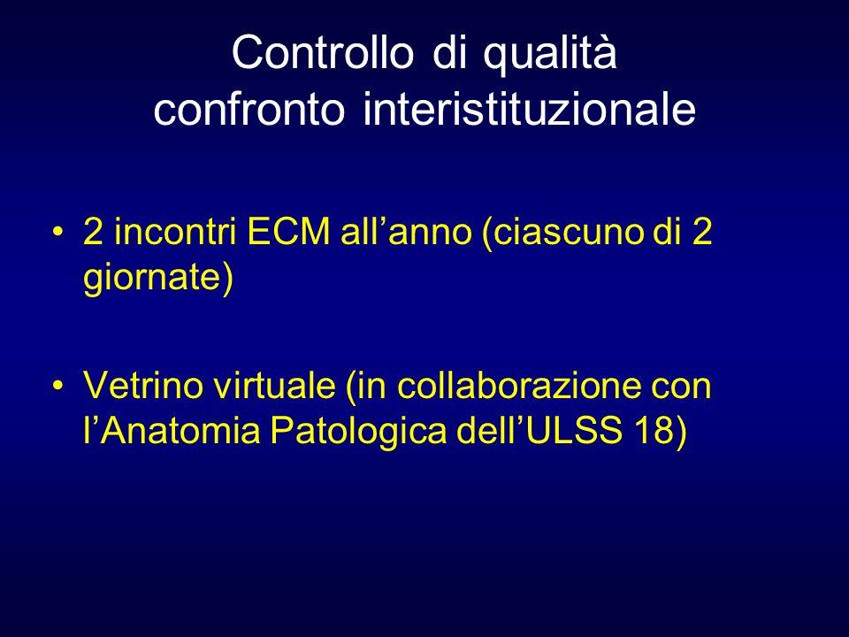 Controllo di qualità confronto interistituzionale