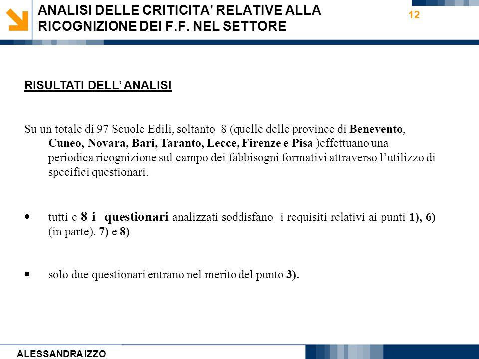 ANALISI DELLE CRITICITA' RELATIVE ALLA RICOGNIZIONE DEI F. F