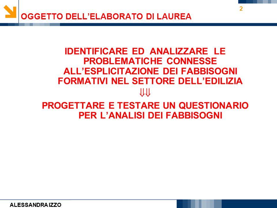 OGGETTO DELL'ELABORATO DI LAUREA