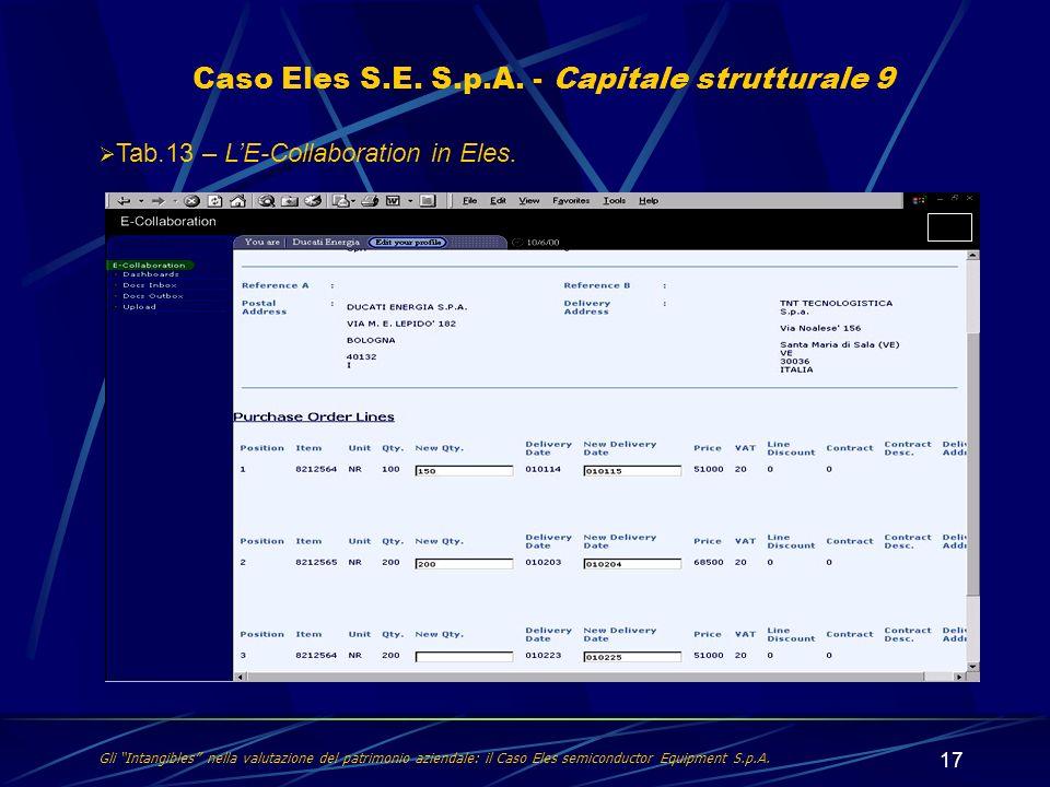 Caso Eles S.E. S.p.A. - Capitale strutturale 9