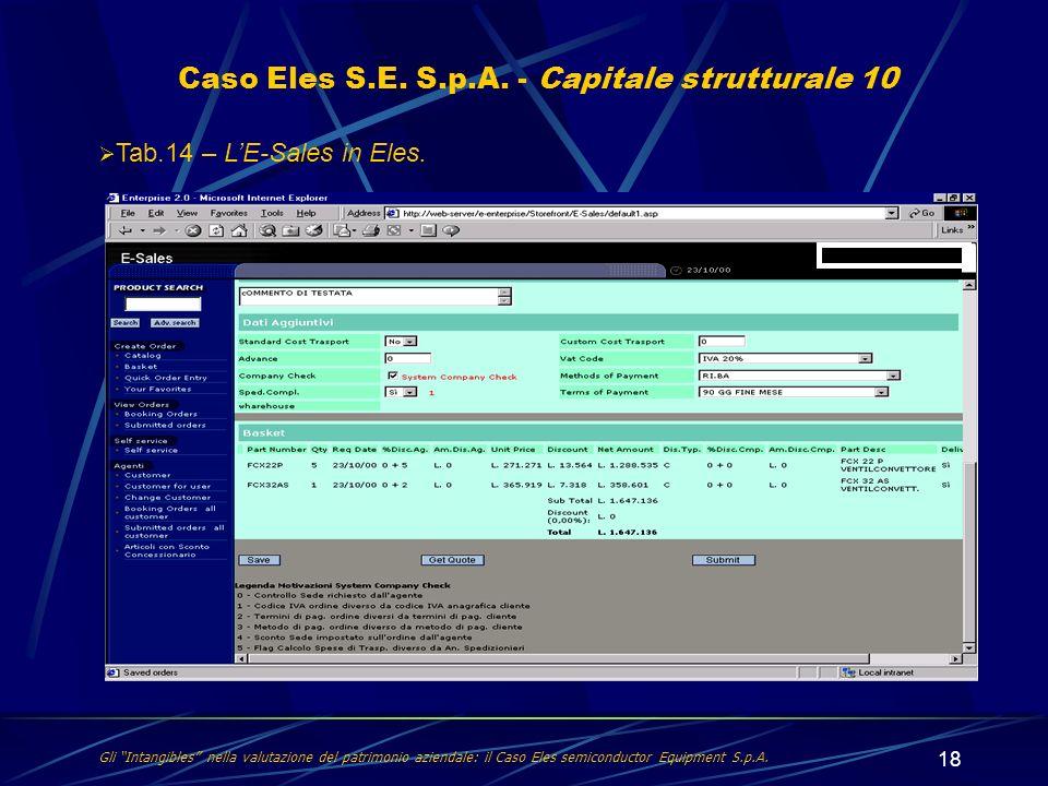 Caso Eles S.E. S.p.A. - Capitale strutturale 10