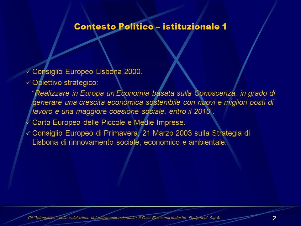 Contesto Politico – istituzionale 1