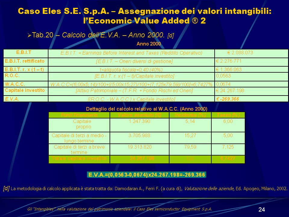 Caso Eles S.E. S.p.A. – Assegnazione dei valori intangibili: l'Economic Value Added ® 2
