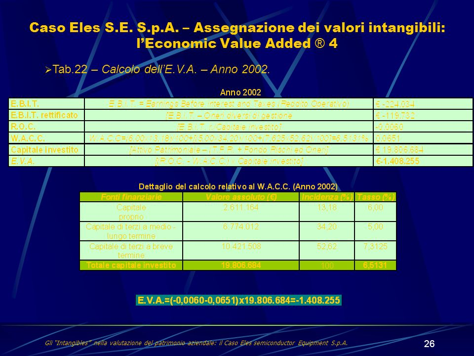 Caso Eles S.E. S.p.A. – Assegnazione dei valori intangibili: l'Economic Value Added ® 4